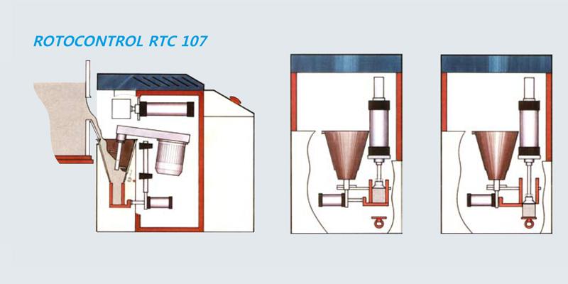 Formstoffmanagement-Formstoffprüfautomat RTC